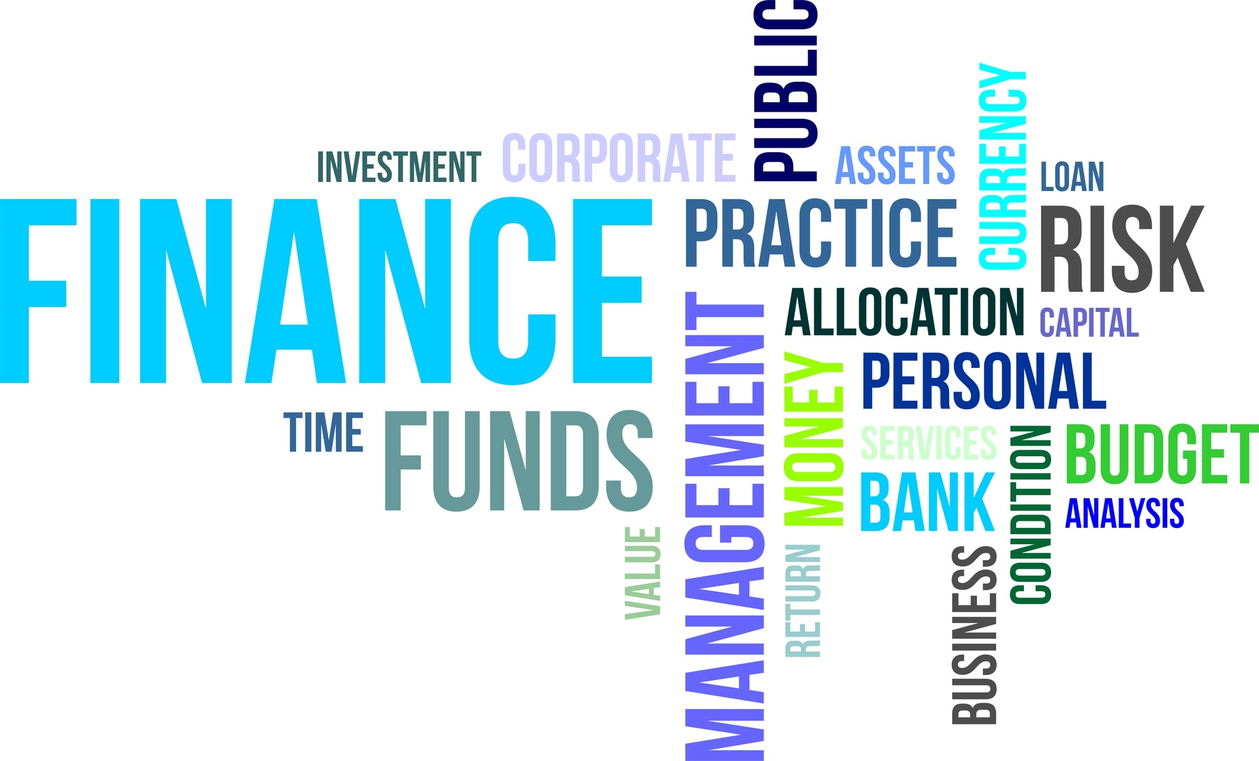 Your dedicated Financial Advisor in Perth